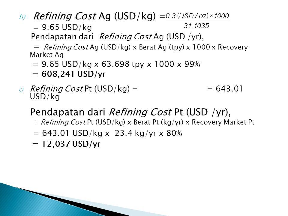 b) Refining Cost Ag (USD/kg) = = 9.65 USD/kg Pendapatan dari Refining Cost Ag (USD /yr), = Refining Cost Ag (USD/kg) x Berat Ag (tpy) x 1000 x Recovery Market Ag = 9.65 USD/kg x 63.698 tpy x 1000 x 99% = 608,241 USD/yr c) Refining Cost Pt (USD/kg) = = 643.01 USD/kg Pendapatan dari Refining Cost Pt (USD /yr), = Refining Cost Pt (USD/kg) x Berat Pt (kg/yr) x Recovery Market Pt = 643.01 USD/kg x 23.4 kg/yr x 80% = 12,037 USD/yr