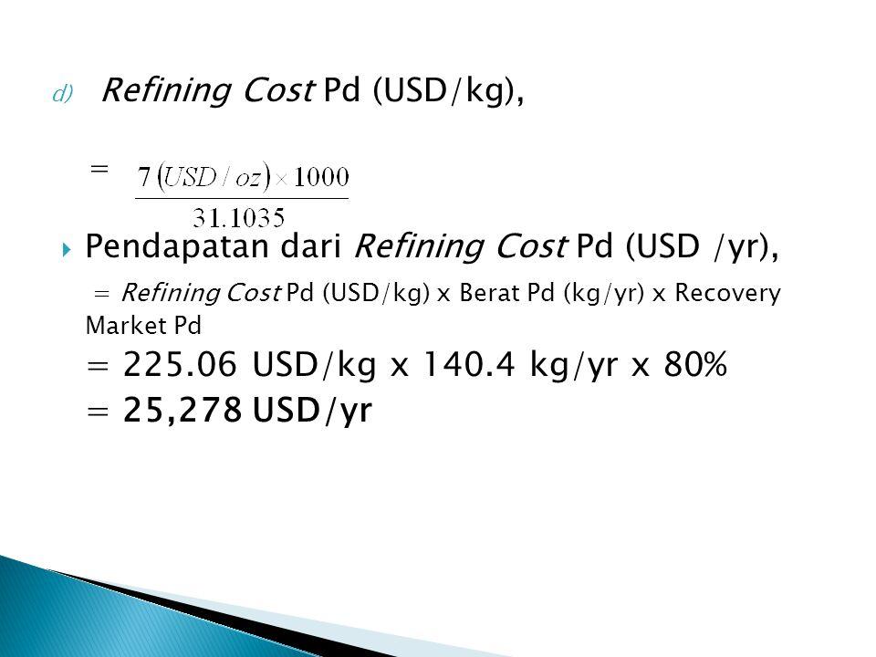 d) Refining Cost Pd (USD/kg), =  Pendapatan dari Refining Cost Pd (USD /yr), = Refining Cost Pd (USD/kg) x Berat Pd (kg/yr) x Recovery Market Pd = 225.06 USD/kg x 140.4 kg/yr x 80% = 25,278 USD/yr