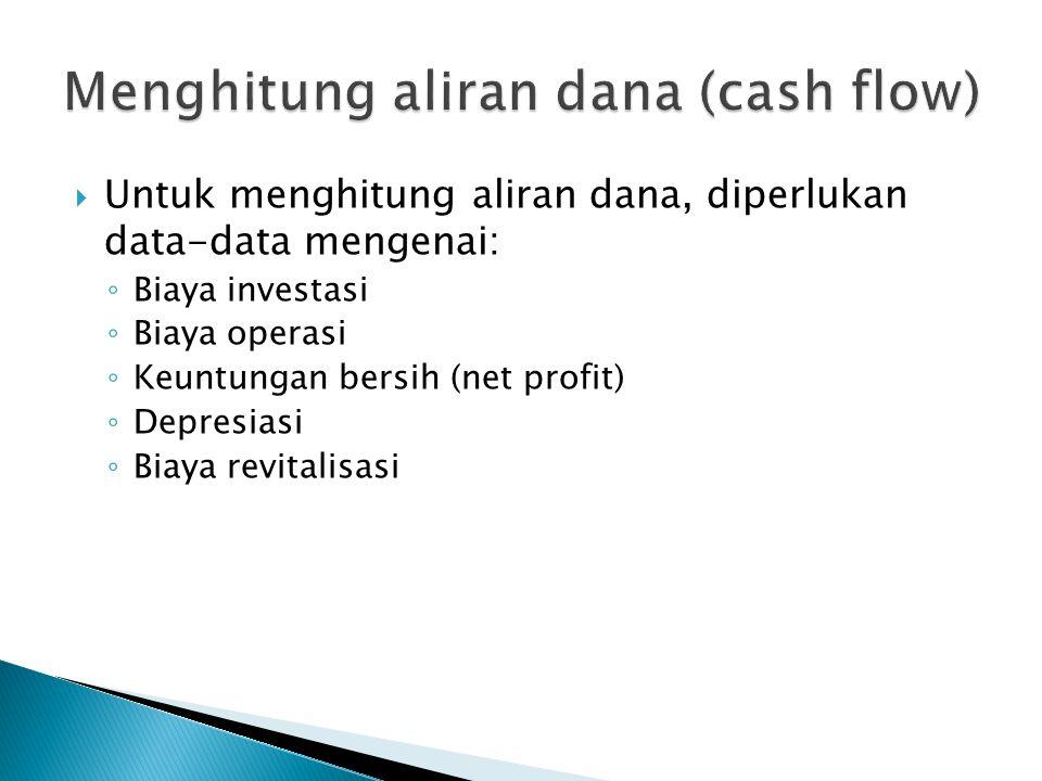  Untuk menghitung aliran dana, diperlukan data-data mengenai: ◦ Biaya investasi ◦ Biaya operasi ◦ Keuntungan bersih (net profit) ◦ Depresiasi ◦ Biaya revitalisasi