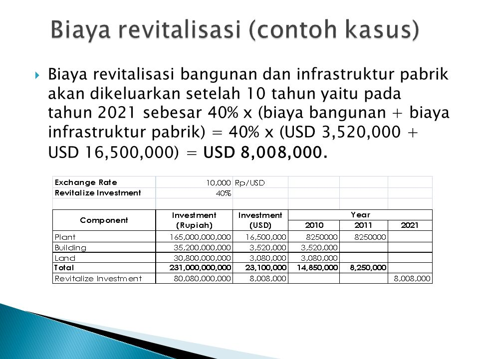  Biaya revitalisasi bangunan dan infrastruktur pabrik akan dikeluarkan setelah 10 tahun yaitu pada tahun 2021 sebesar 40% x (biaya bangunan + biaya infrastruktur pabrik) = 40% x (USD 3,520,000 + USD 16,500,000) = USD 8,008,000.