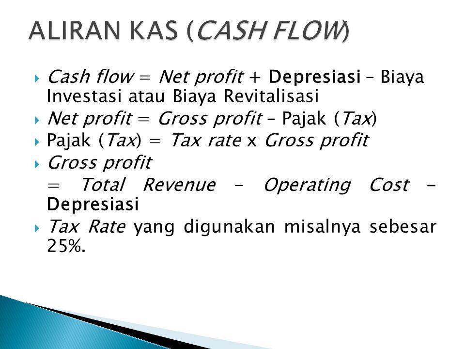  Cash flow = Net profit + Depresiasi – Biaya Investasi atau Biaya Revitalisasi  Net profit = Gross profit – Pajak (Tax)  Pajak (Tax) = Tax rate x Gross profit  Gross profit = Total Revenue - Operating Cost - Depresiasi  Tax Rate yang digunakan misalnya sebesar 25%.