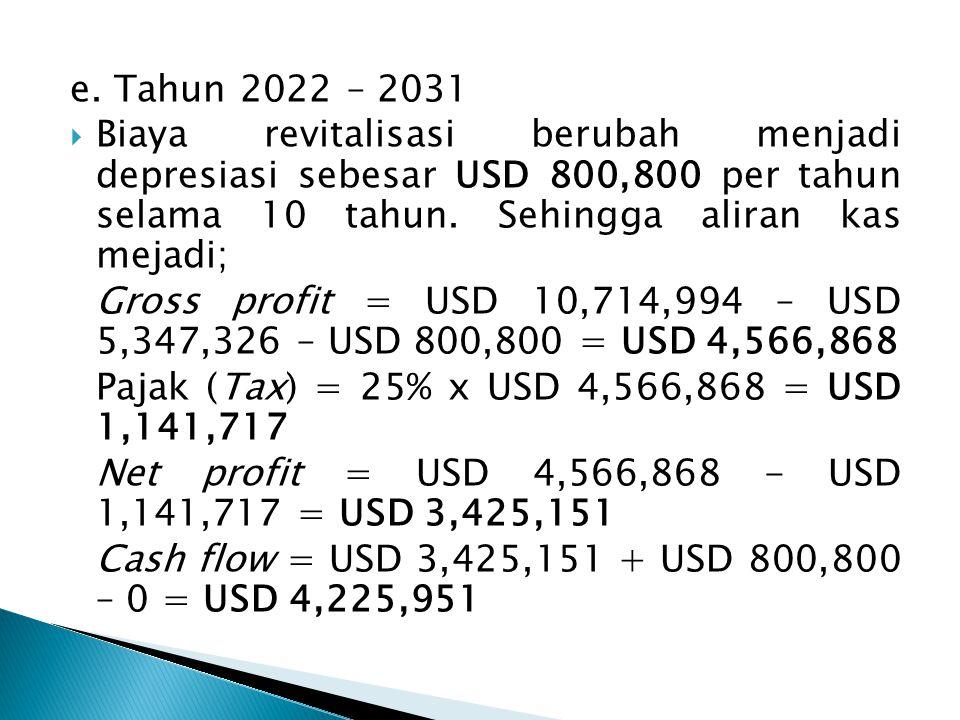 e. Tahun 2022 – 2031  Biaya revitalisasi berubah menjadi depresiasi sebesar USD 800,800 per tahun selama 10 tahun. Sehingga aliran kas mejadi; Gross