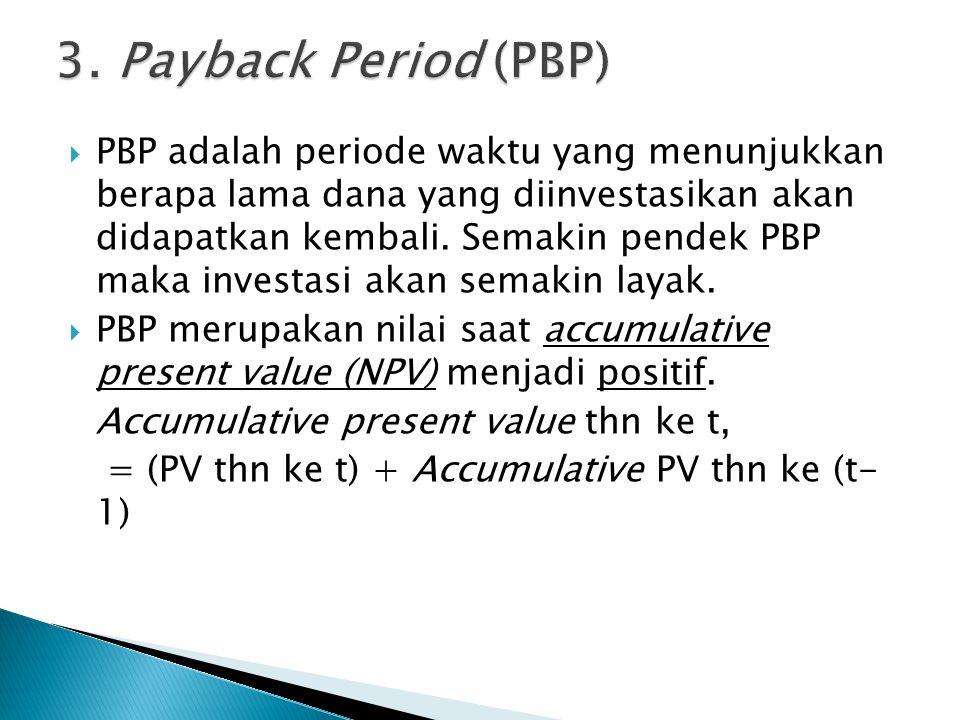  PBP adalah periode waktu yang menunjukkan berapa lama dana yang diinvestasikan akan didapatkan kembali.