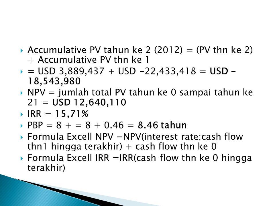  Accumulative PV tahun ke 2 (2012) = (PV thn ke 2) + Accumulative PV thn ke 1  = USD 3,889,437 + USD -22,433,418 = USD - 18,543,980  NPV = jumlah total PV tahun ke 0 sampai tahun ke 21 = USD 12,640,110  IRR = 15,71%  PBP = 8 + = 8 + 0.46 = 8.46 tahun  Formula Excell NPV =NPV(interest rate;cash flow thn1 hingga terakhir) + cash flow thn ke 0  Formula Excell IRR =IRR(cash flow thn ke 0 hingga terakhir)
