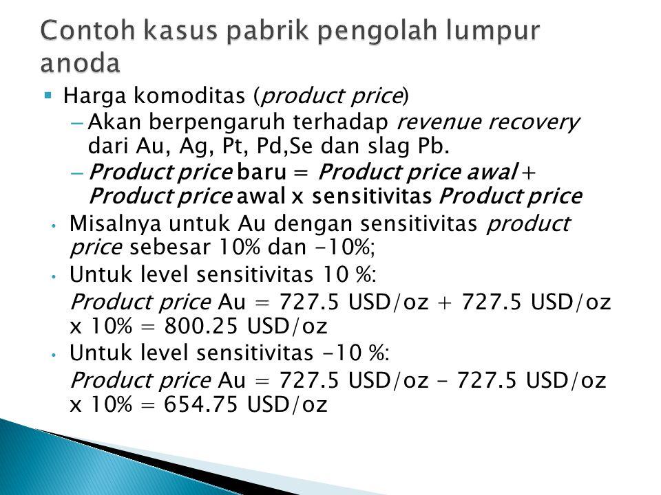  Harga komoditas (product price) – Akan berpengaruh terhadap revenue recovery dari Au, Ag, Pt, Pd,Se dan slag Pb.