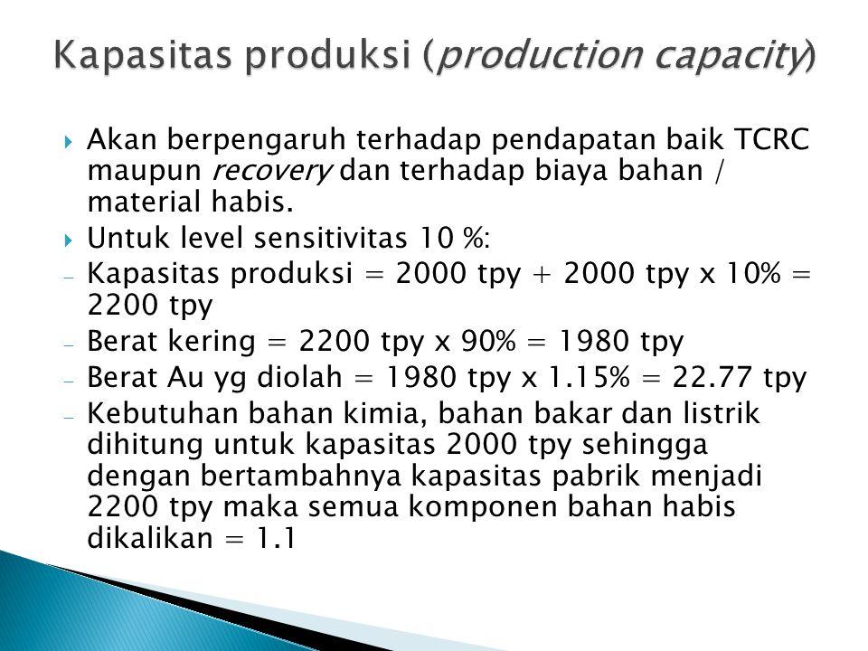  Akan berpengaruh terhadap pendapatan baik TCRC maupun recovery dan terhadap biaya bahan / material habis.