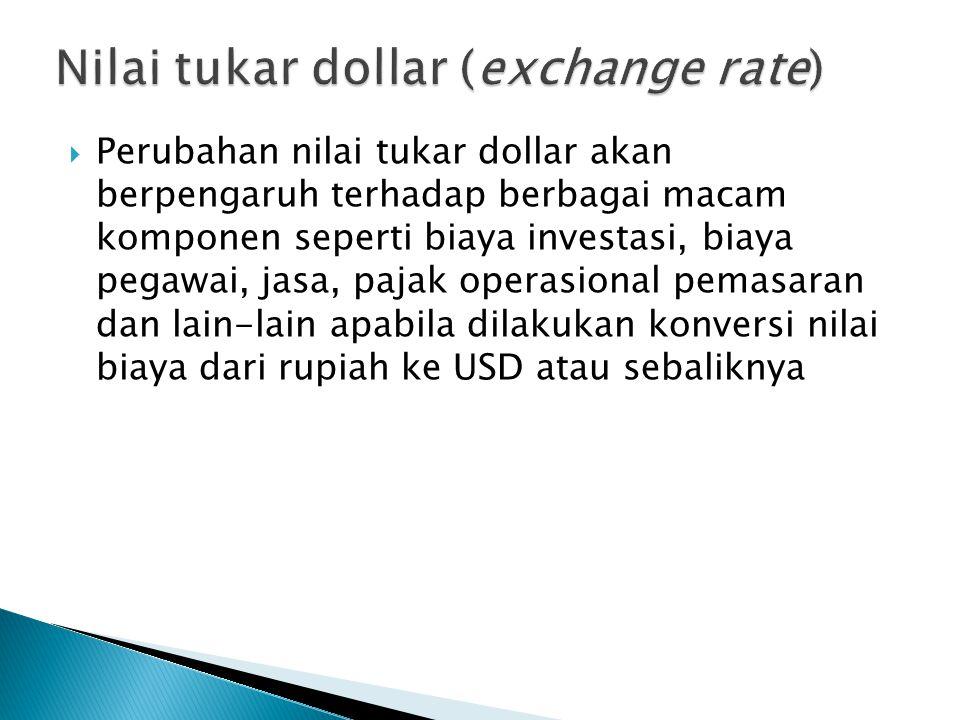  Perubahan nilai tukar dollar akan berpengaruh terhadap berbagai macam komponen seperti biaya investasi, biaya pegawai, jasa, pajak operasional pemasaran dan lain-lain apabila dilakukan konversi nilai biaya dari rupiah ke USD atau sebaliknya
