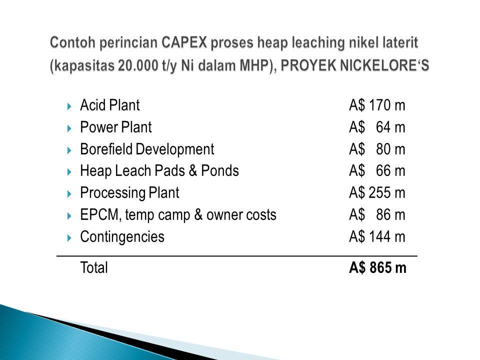  Acid Plant A$ 170 m  Power Plant A$ 64 m  Borefield Development A$ 80 m  Heap Leach Pads & Ponds A$ 66 m  Processing Plant A$ 255 m  EPCM, temp camp & owner costs A$ 86 m  Contingencies A$ 144 m Total A$ 865 m