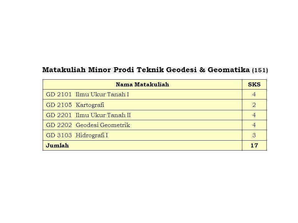 Matakuliah Minor Prodi Teknik Geodesi & Geomatika (151) Nama MatakuliahSKS GD 2101Ilmu Ukur Tanah I4 GD 2105Kartografi2 GD 2201Ilmu Ukur Tanah II4 GD