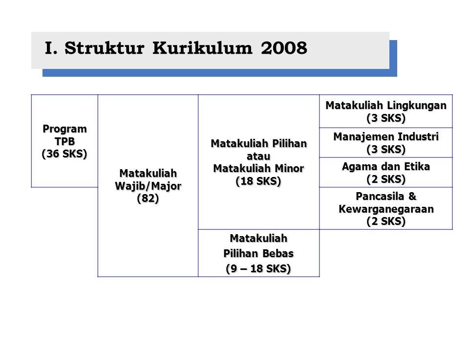 I. Struktur Kurikulum 2008 Program TPB (36 SKS) MatakuliahWajib/Major(82) Matakuliah Pilihan atau Matakuliah Minor (18 SKS) Matakuliah Lingkungan (3 S