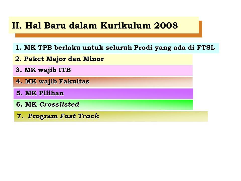 II. Hal Baru dalam Kurikulum 2008 1.MK TPB berlaku untuk seluruh Prodi yang ada di FTSL 2.Paket Major dan Minor 3.MK wajib ITB 4.MK wajib Fakultas 5.M