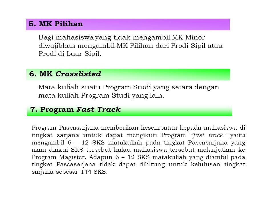 5.MK Pilihan Bagi mahasiswa yang tidak mengambil MK Minor diwajibkan mengambil MK Pilihan dari Prodi Sipil atau Prodi di Luar Sipil. 6.MK Crosslisted