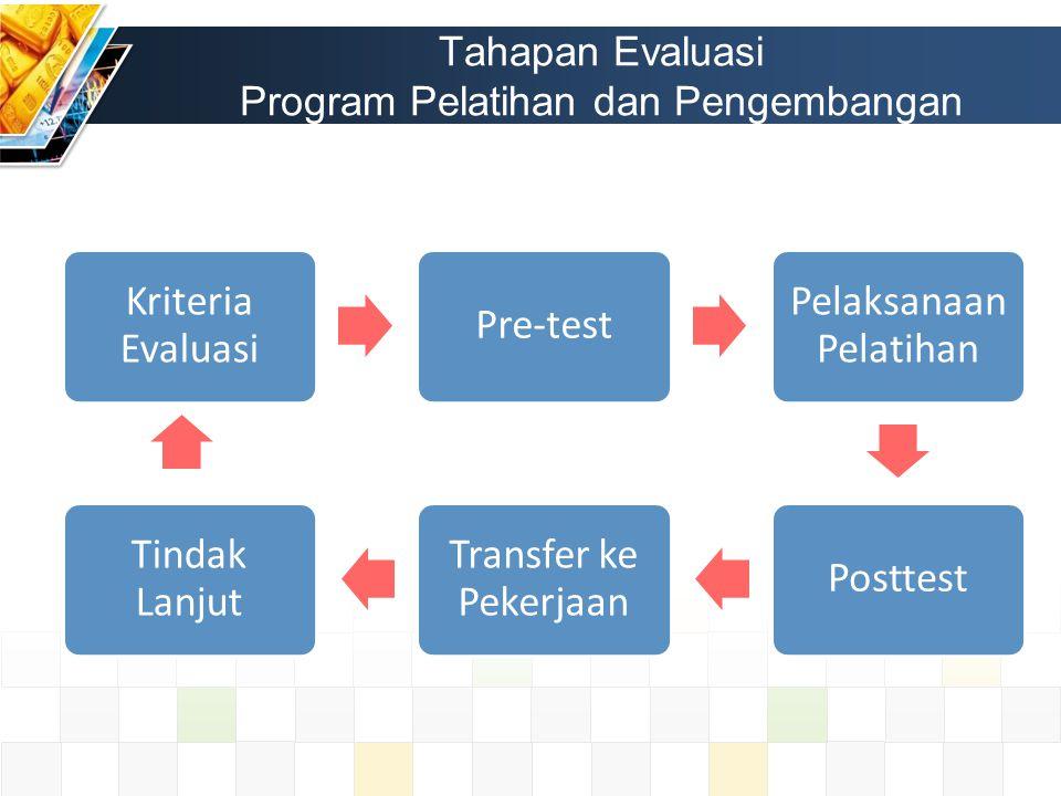 Tahapan Evaluasi Program Pelatihan dan Pengembangan Kriteria Evaluasi Pre-test Pelaksanaan Pelatihan Posttest Transfer ke Pekerjaan Tindak Lanjut