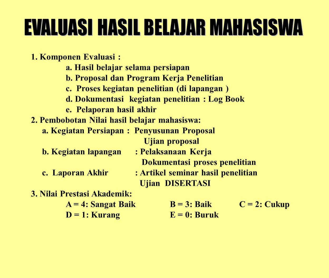 1. Komponen Evaluasi : a. Hasil belajar selama persiapan b. Proposal dan Program Kerja Penelitian c. Proses kegiatan penelitian (di lapangan ) d. Doku