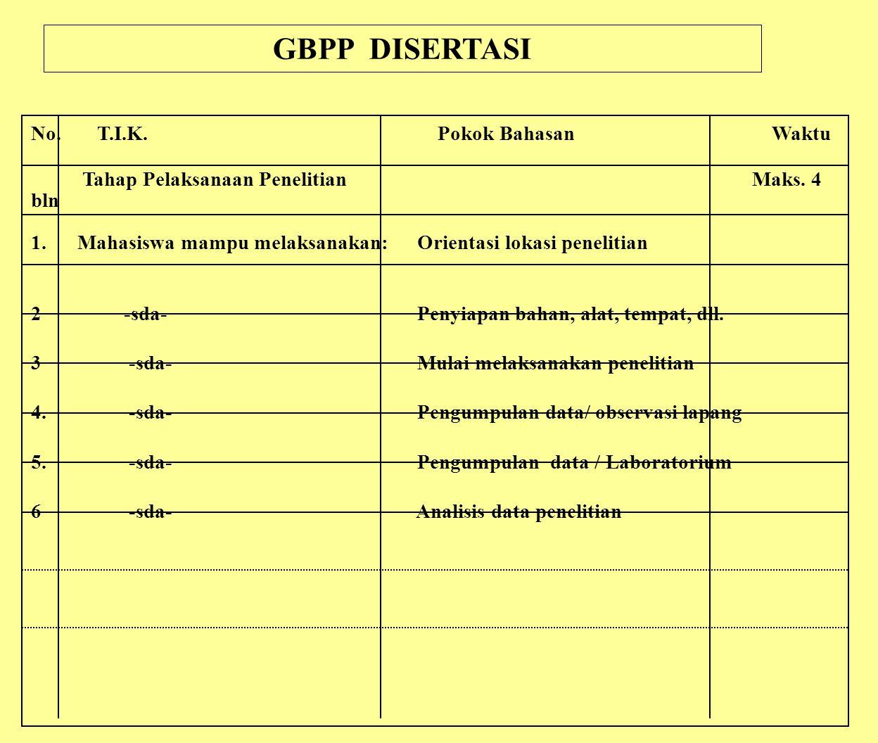 GBPP DISERTASI No. T.I.K. Pokok Bahasan Waktu Tahap Pelaksanaan Penelitian Maks. 4 bln 1. Mahasiswa mampu melaksanakan: Orientasi lokasi penelitian 2-