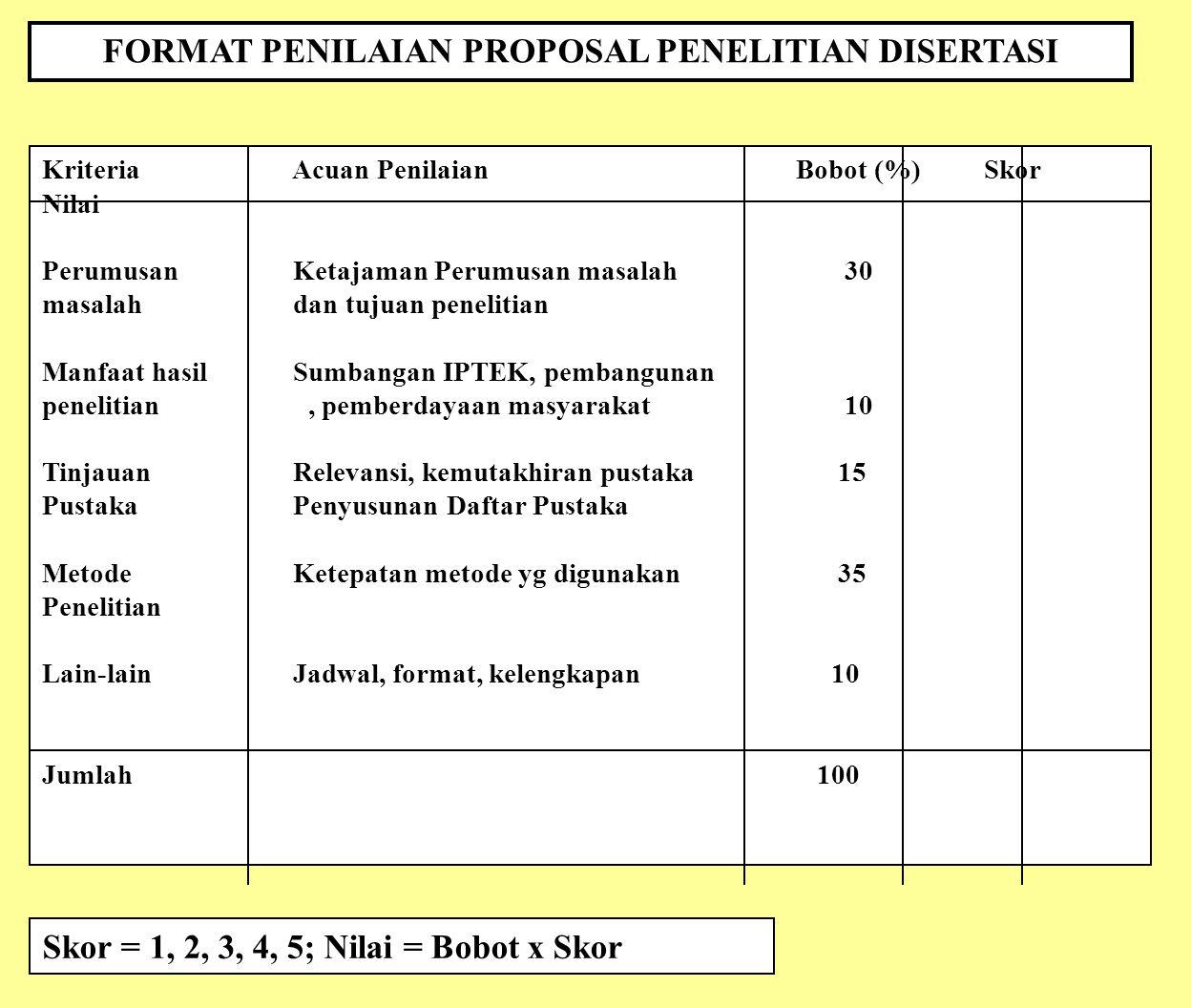 FORMAT PENILAIAN PROPOSAL PENELITIAN DISERTASI Kriteria Acuan Penilaian Bobot (%) Skor Nilai PerumusanKetajaman Perumusan masalah 30 masalahdan tujuan