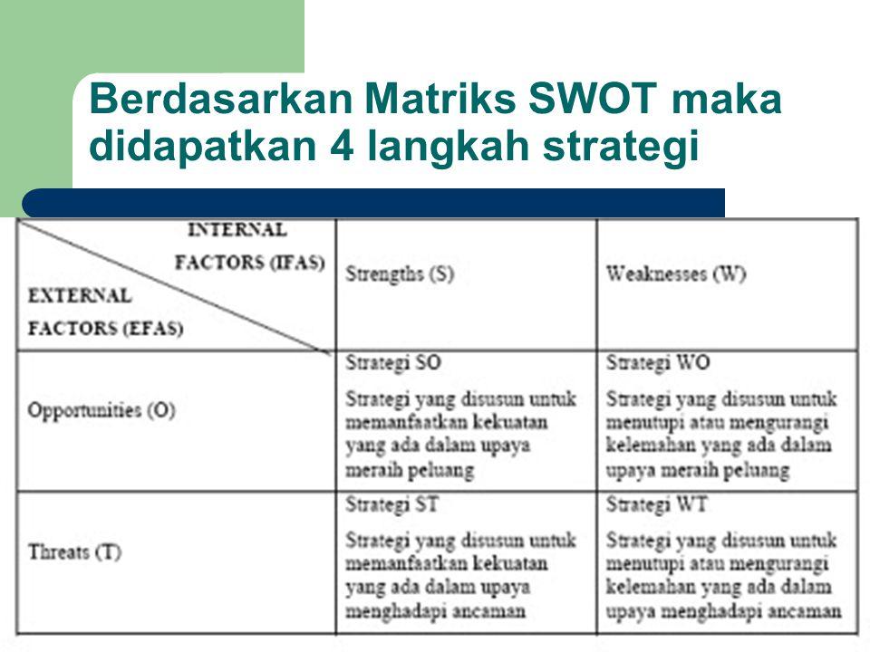 Berdasarkan Matriks SWOT maka didapatkan 4 langkah strategi