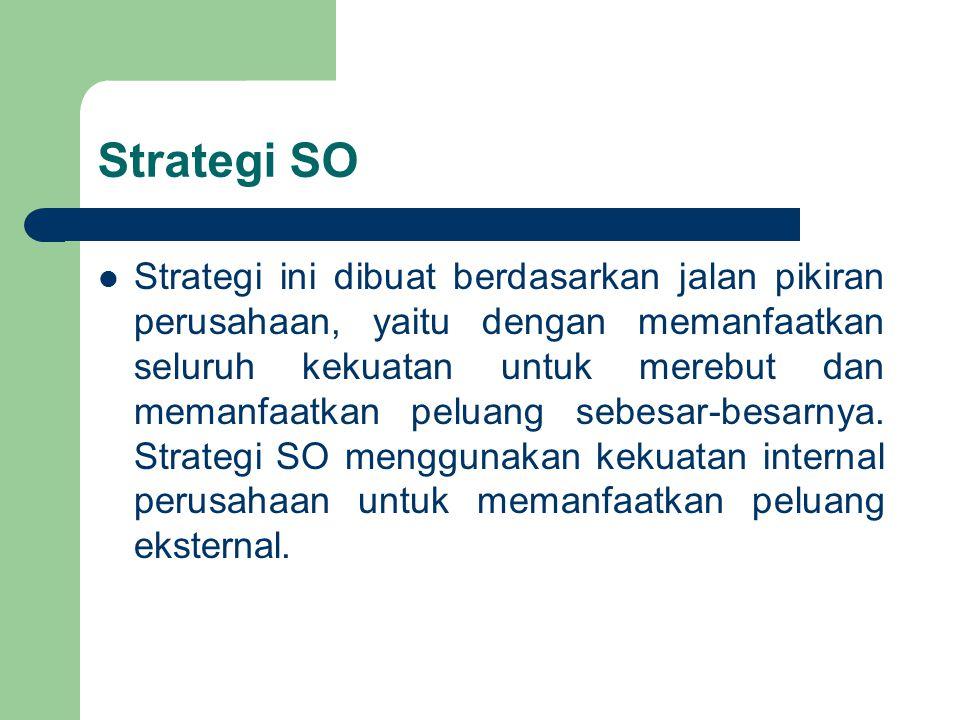 Strategi ini dibuat berdasarkan jalan pikiran perusahaan, yaitu dengan memanfaatkan seluruh kekuatan untuk merebut dan memanfaatkan peluang sebesar-be