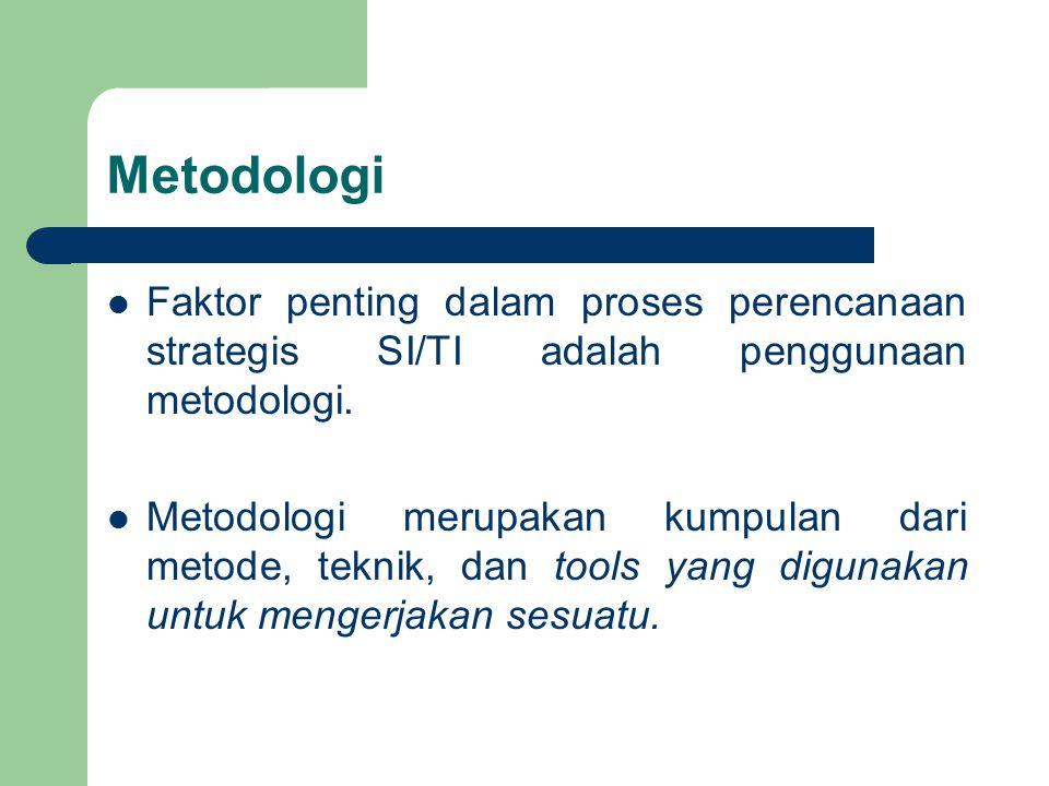 Metodologi Faktor penting dalam proses perencanaan strategis SI/TI adalah penggunaan metodologi. Metodologi merupakan kumpulan dari metode, teknik, da