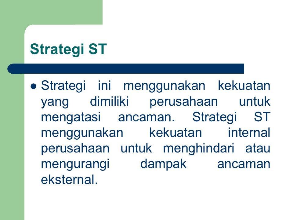 Strategi ST Strategi ini menggunakan kekuatan yang dimiliki perusahaan untuk mengatasi ancaman. Strategi ST menggunakan kekuatan internal perusahaan u