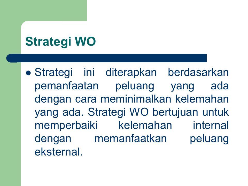 Strategi WO Strategi ini diterapkan berdasarkan pemanfaatan peluang yang ada dengan cara meminimalkan kelemahan yang ada. Strategi WO bertujuan untuk