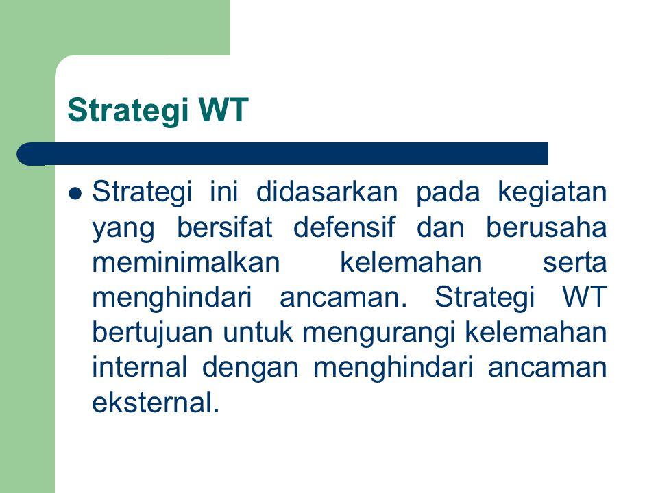 Strategi WT Strategi ini didasarkan pada kegiatan yang bersifat defensif dan berusaha meminimalkan kelemahan serta menghindari ancaman. Strategi WT be