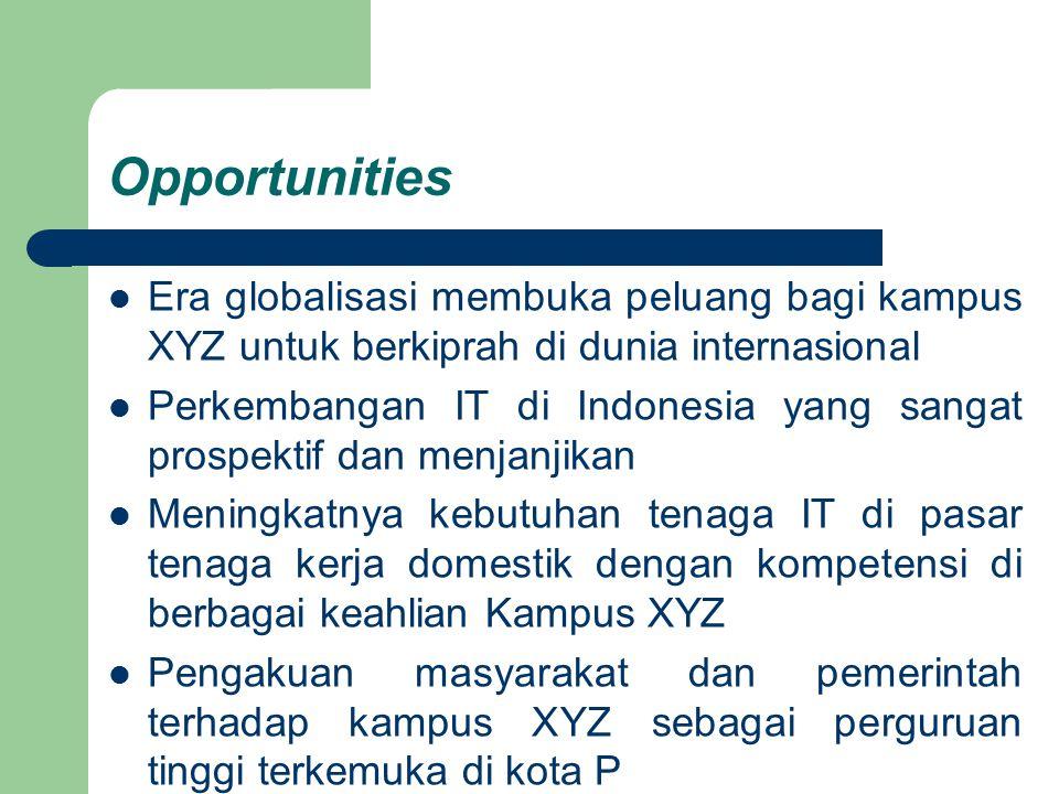 Opportunities Era globalisasi membuka peluang bagi kampus XYZ untuk berkiprah di dunia internasional Perkembangan IT di Indonesia yang sangat prospekt