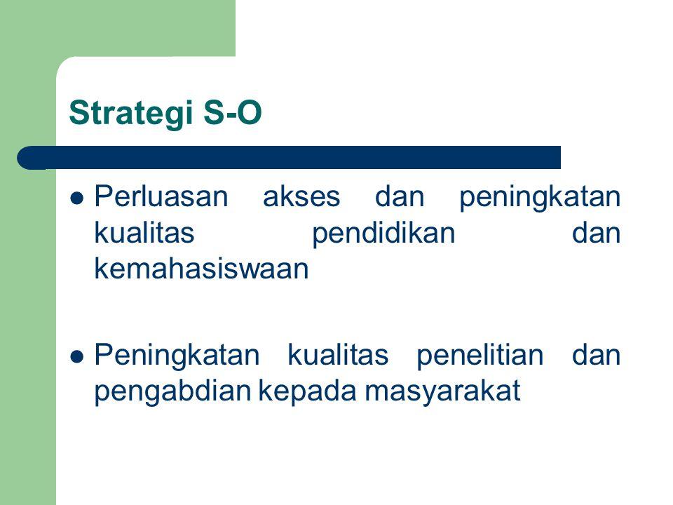 Strategi S-O Perluasan akses dan peningkatan kualitas pendidikan dan kemahasiswaan Peningkatan kualitas penelitian dan pengabdian kepada masyarakat