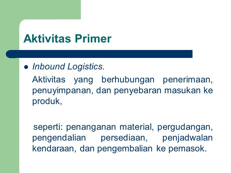 Aktivitas Primer Inbound Logistics. Aktivitas yang berhubungan penerimaan, penuyimpanan, dan penyebaran masukan ke produk, seperti: penanganan materia