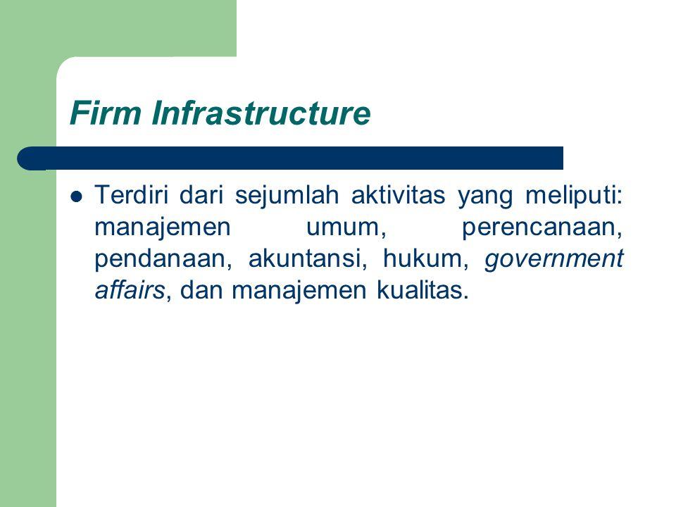 Firm Infrastructure Terdiri dari sejumlah aktivitas yang meliputi: manajemen umum, perencanaan, pendanaan, akuntansi, hukum, government affairs, dan m