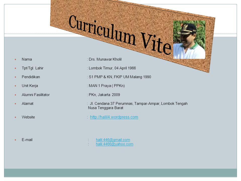 Nama: Drs.Munawar Kholil Tpt/Tgl.