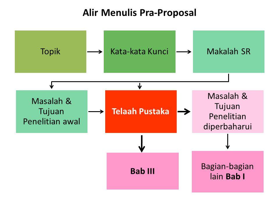 TopikKata-kata KunciMakalah SR Masalah & Tujuan Penelitian awal Telaah Pustaka Masalah & Tujuan Penelitian diperbaharui Bagian-bagian lain Bab I Alir Menulis Pra-Proposal Bab III