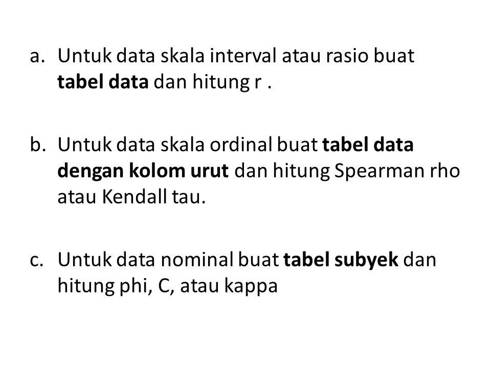 a.Untuk data skala interval atau rasio buat tabel data dan hitung r.