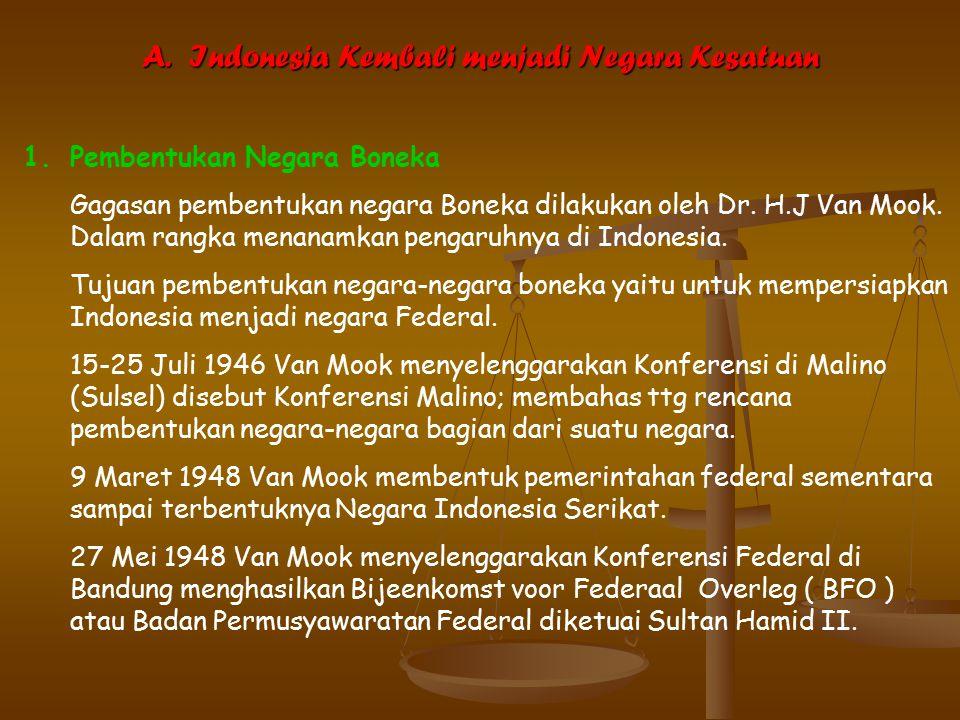 Pengakuan Kedaulatan RIS sesuai hasil sidang KMB Terbentuk 15 negara yg tergabung dalam BFO & RI Tuntutan untuk kembali ke NKRI Terbentuk NKRI Peralih