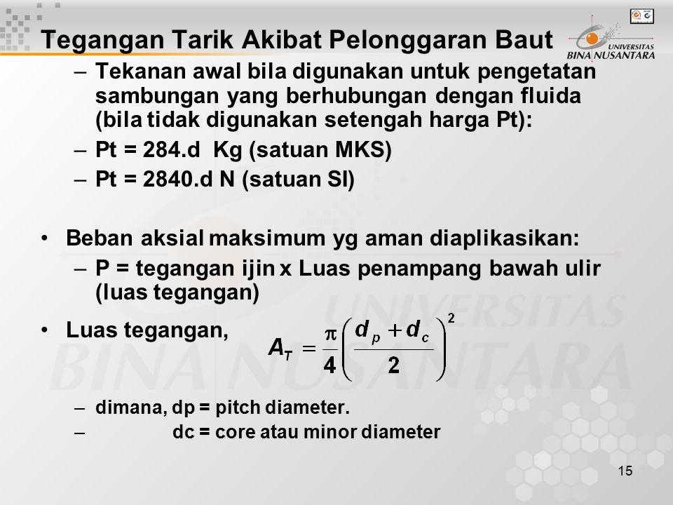 15 Tegangan Tarik Akibat Pelonggaran Baut –Tekanan awal bila digunakan untuk pengetatan sambungan yang berhubungan dengan fluida (bila tidak digunakan setengah harga Pt): –Pt = 284.d Kg (satuan MKS) –Pt = 2840.d N (satuan SI) Beban aksial maksimum yg aman diaplikasikan: –P = tegangan ijin x Luas penampang bawah ulir (luas tegangan) Luas tegangan, –dimana, dp = pitch diameter.