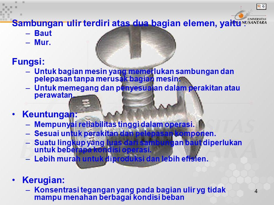 4 Sambungan ulir terdiri atas dua bagian elemen, yaitu : –Baut –Mur. Fungsi: –Untuk bagian mesin yang memerlukan sambungan dan pelepasan tanpa merusak