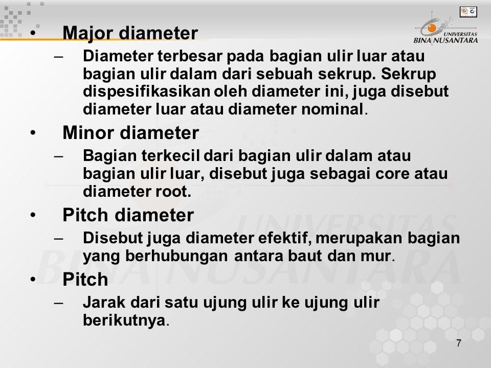 7 Major diameter –Diameter terbesar pada bagian ulir luar atau bagian ulir dalam dari sebuah sekrup. Sekrup dispesifikasikan oleh diameter ini, juga d
