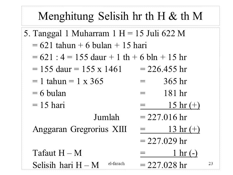 el-farach22 Konversi Tahun A. Konversi Th. Masehi Ke Th. Hijriyah 1.Tgl, bln, th. masehi dijadikan bilangan hari semuanya berdasarkan konsep matematik