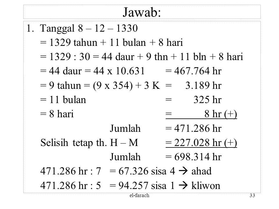 el-farach32 Soal: 1.Tgl 8 Dzul Hijjah 1330 H bertepatan dg tgl, bulan dan tahun masehi berapa? 2.Tgl 6 Dzul Qa'dah 1412 H bertepatan dg tgl, bulan dan