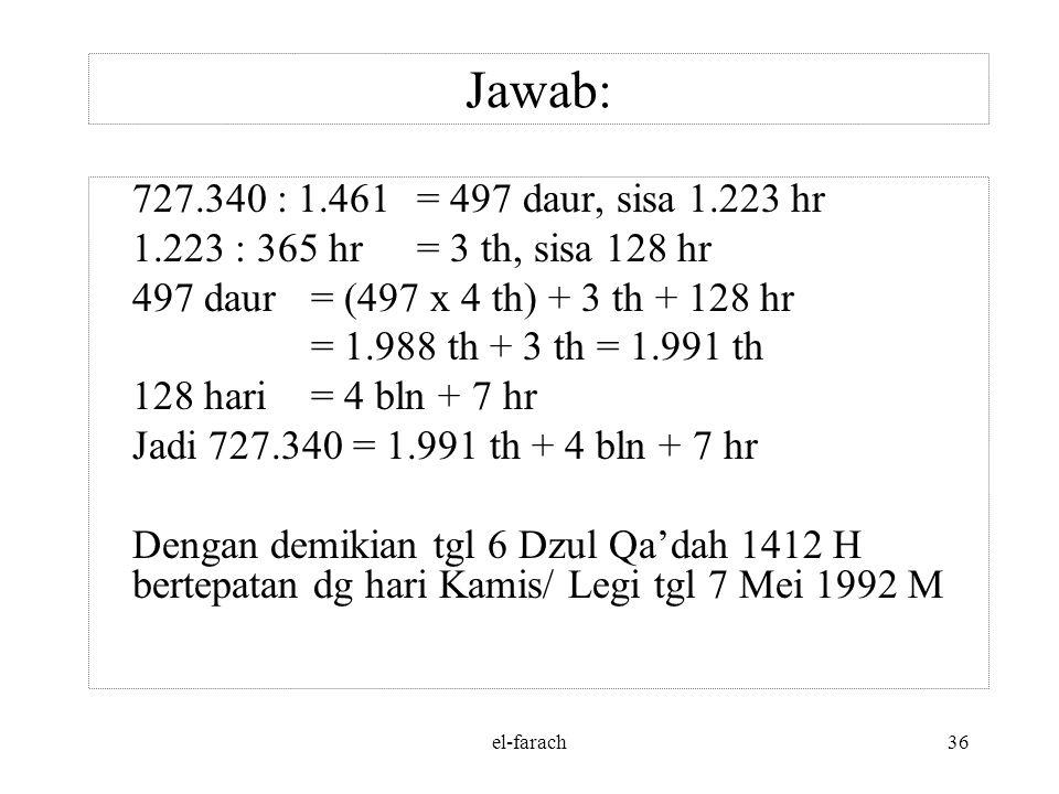 el-farach35 Jawab: 2. Tanggal 6 – 11 – 1412 = 1411 tahun + 10 bulan + 6 hari = 1411 : 30 = 47 daur + 1 thn + 10 bln + 6 hari = 47 daur = 47 x 10.631=
