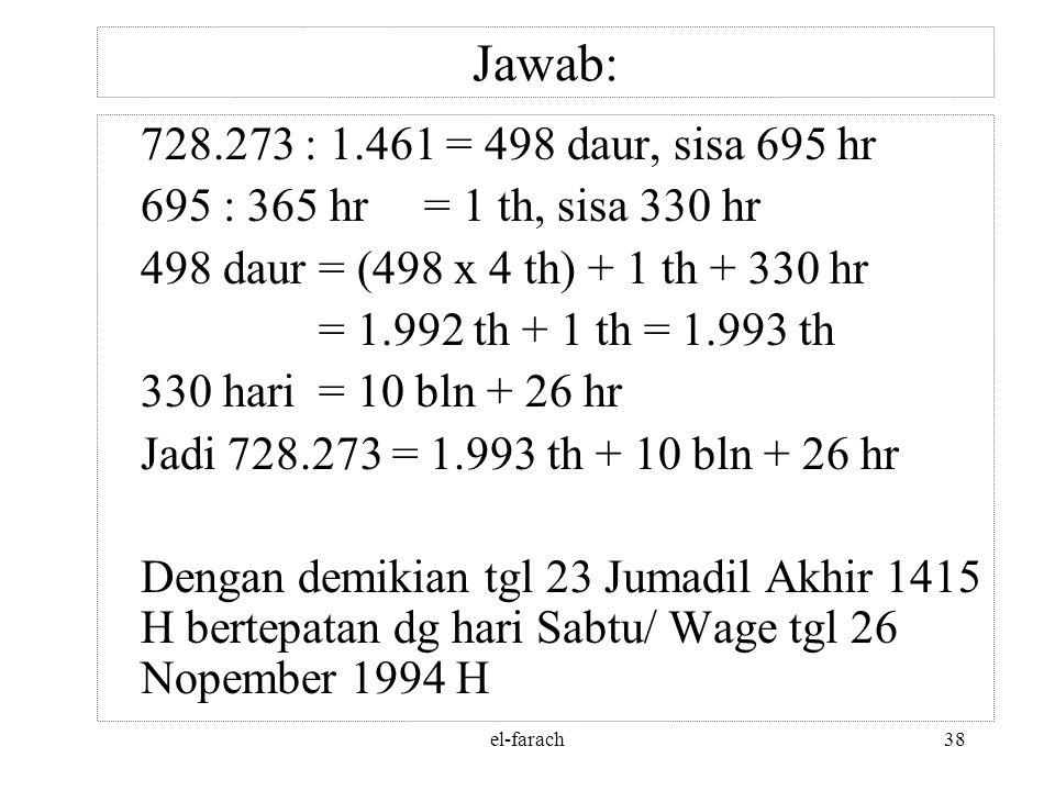 el-farach37 Jawab: 3. Tanggal 23 – 6 – 1415 = 1414 tahun + 5 bulan + 23 hari = 1414 : 30 = 47 daur + 4 thn + 5 bln + 23 hari = 47 daur = 47 x 10.631=