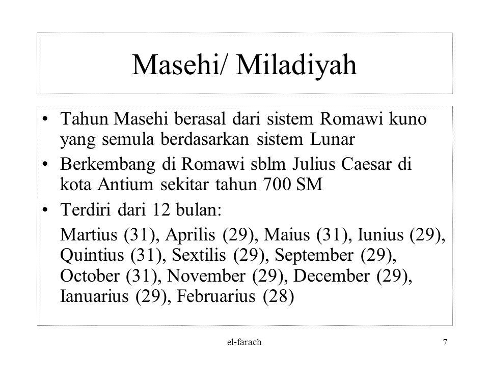 el-farach7 Masehi/ Miladiyah Tahun Masehi berasal dari sistem Romawi kuno yang semula berdasarkan sistem Lunar Berkembang di Romawi sblm Julius Caesar di kota Antium sekitar tahun 700 SM Terdiri dari 12 bulan: Martius (31), Aprilis (29), Maius (31), Iunius (29), Quintius (31), Sextilis (29), September (29), October (31), November (29), December (29), Ianuarius (29), Februarius (28)