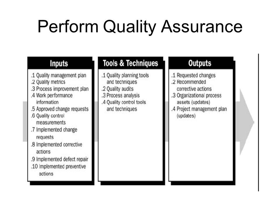 Perform Quality Assurance