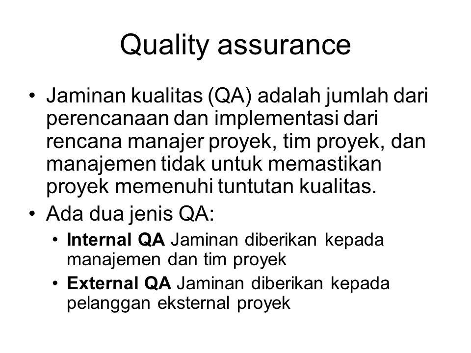 Quality assurance Jaminan kualitas (QA) adalah jumlah dari perencanaan dan implementasi dari rencana manajer proyek, tim proyek, dan manajemen tidak u