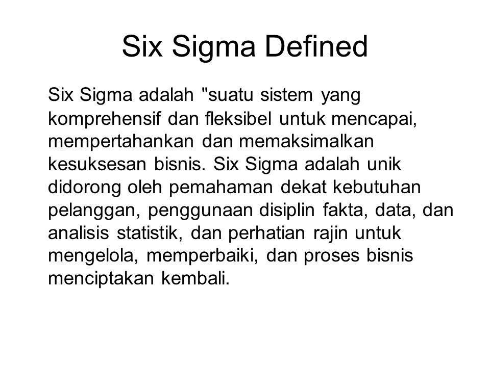 Six Sigma Defined Six Sigma adalah