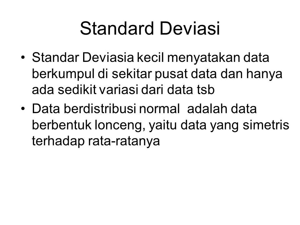 Standard Deviasi Standar Deviasia kecil menyatakan data berkumpul di sekitar pusat data dan hanya ada sedikit variasi dari data tsb Data berdistribusi