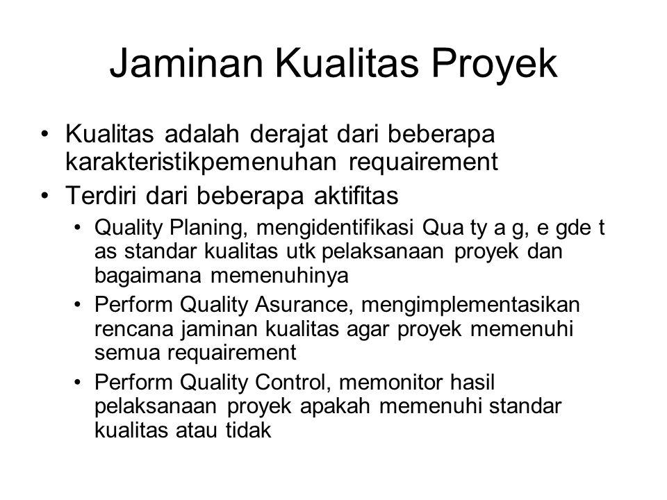 Jaminan Kualitas Proyek Kualitas adalah derajat dari beberapa karakteristikpemenuhan requairement Terdiri dari beberapa aktifitas Quality Planing, men