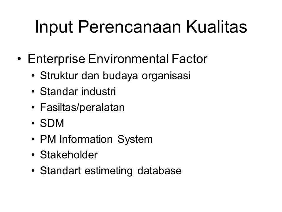 Input Perencanaan Kualitas Enterprise Environmental Factor Struktur dan budaya organisasi Standar industri Fasiltas/peralatan SDM PM Information Syste