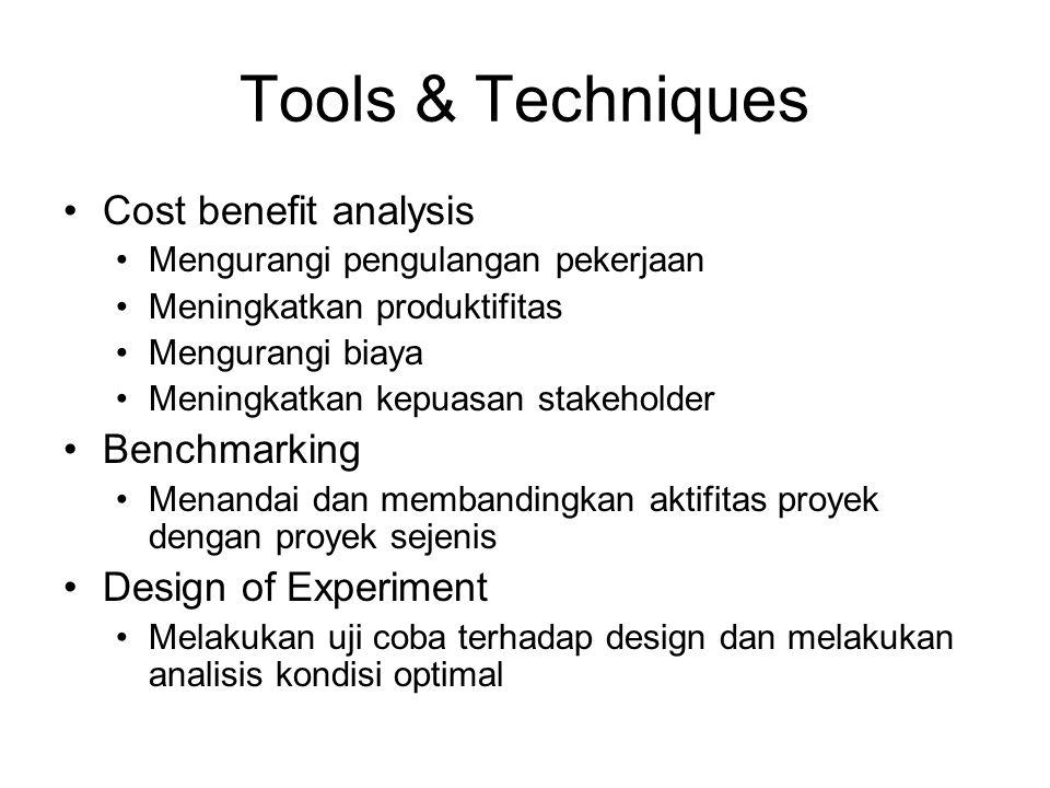 Tools & Techniques Cost benefit analysis Mengurangi pengulangan pekerjaan Meningkatkan produktifitas Mengurangi biaya Meningkatkan kepuasan stakeholde