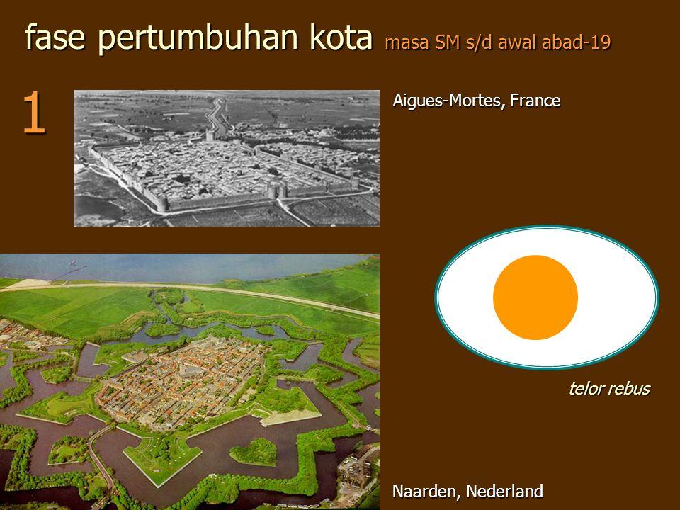 fase pertumbuhan kota masa SM s/d awal abad-19 1 Aigues-Mortes, France Naarden, Nederland telor rebus
